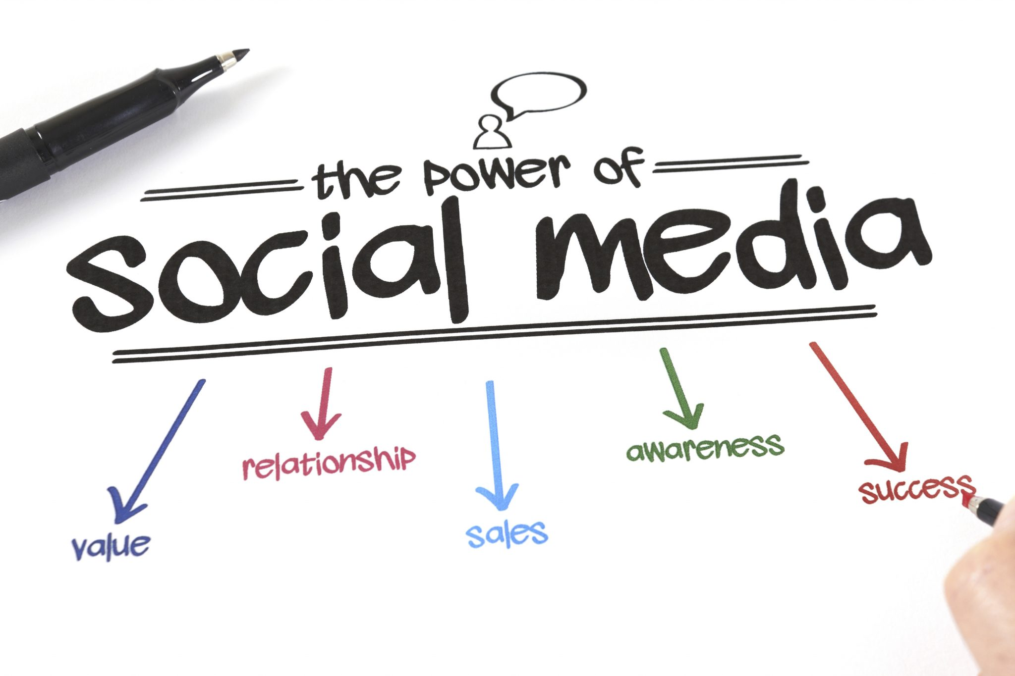 17-Steps-To-Get-Success-In-Social-Media-Marketing-Part-3-2