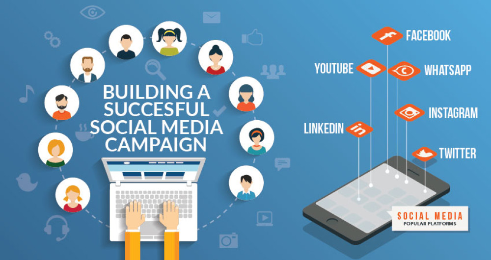 17-Steps-To-Get-Success-In-Social-Media-Marketing-Part-4