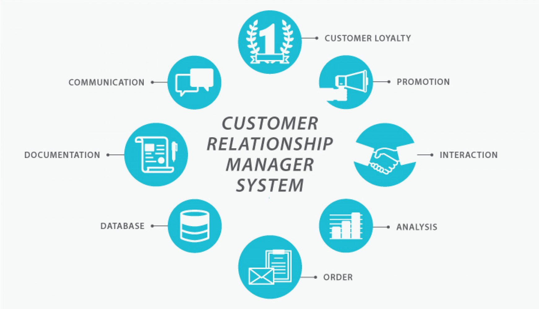 How-CRM-Systems-Improve-Your-Sales-Process-Part-2