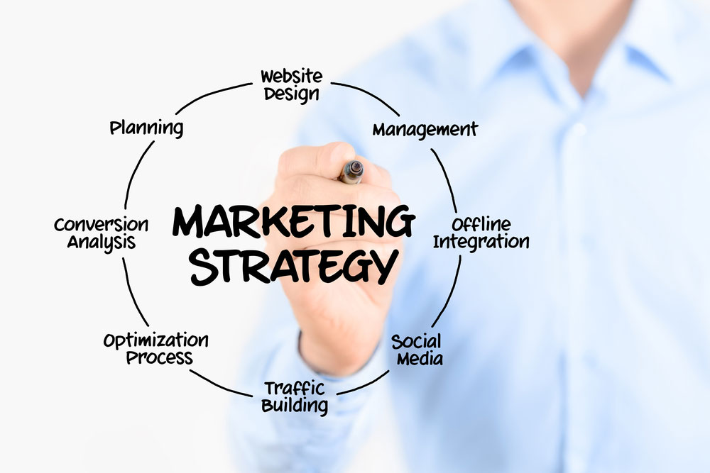 How-To-Build-A-Marketing-Plan-For-The-Small-Business-Part-2-1