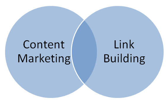Seven-tactics-to-boost-rankings-and-generate-links-Part-3