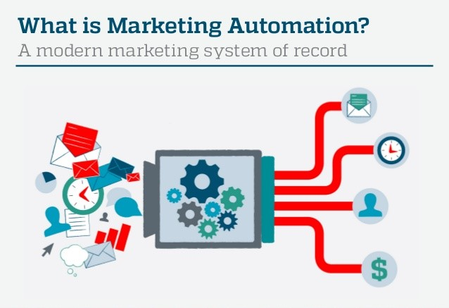 The-Outstanding-Benefits-Of-Marketing-Automation-1