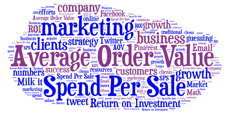 What-Is-Customer's-Average-Order-Value-In-Business
