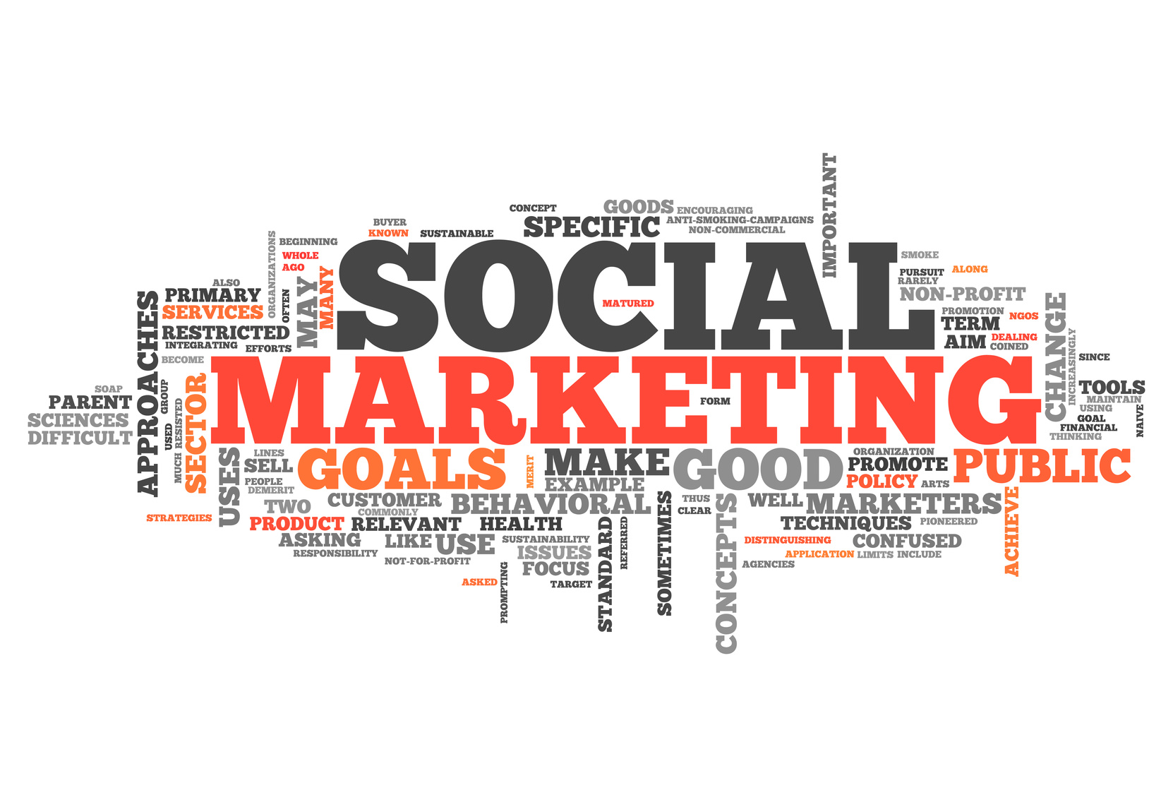 autoketing-marketing-idea-social-platforms-3