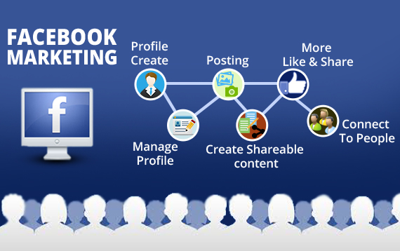 Boost-Sales-With-Some-Must-do-Facebook-Marketing-Tips