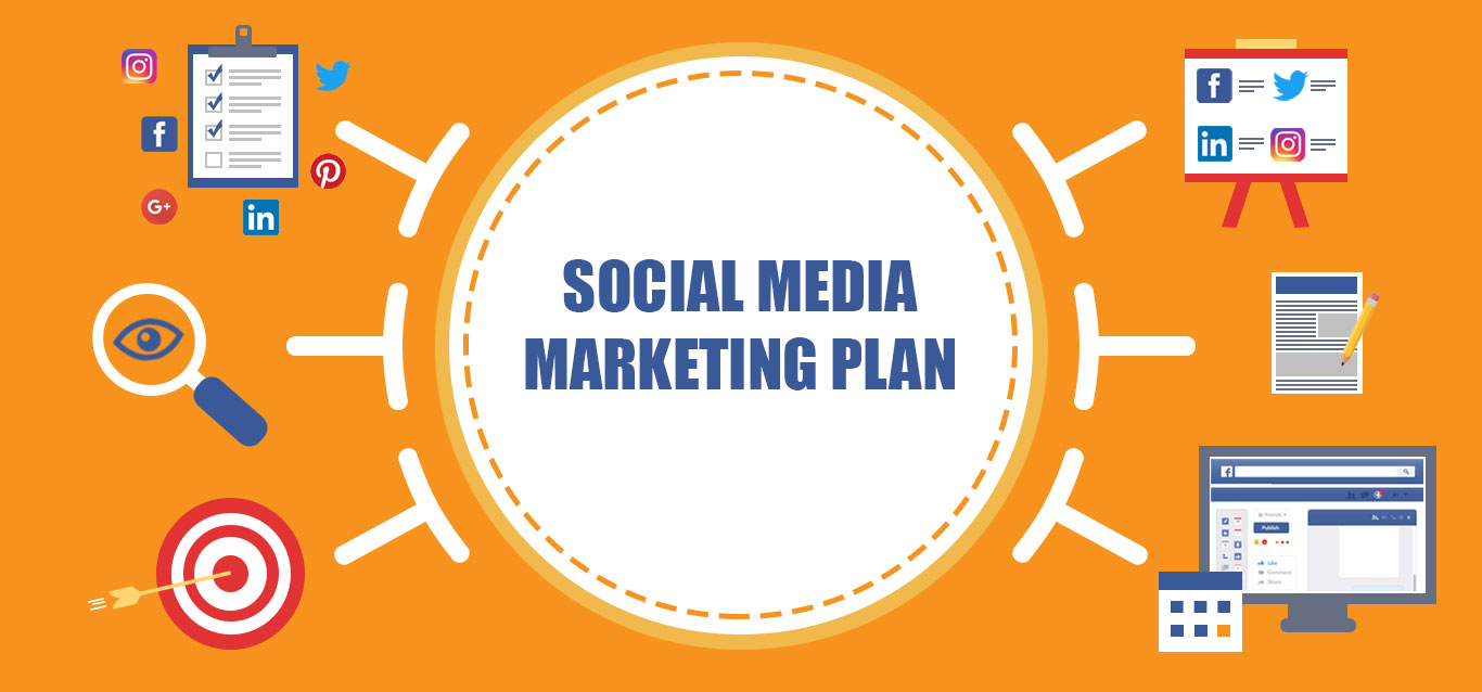 The-Best-Social-Media-Marketing-Plan-For-Businesses-1